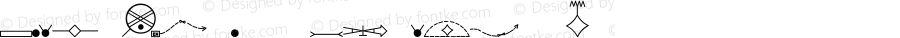 ESRI MilSym 05 Regular Version 1.0; 1999; initial release