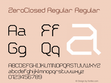 ZeroClosed Regular
