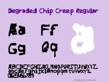 Degraded Chip Creep