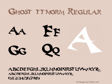 Ghost ttnorm
