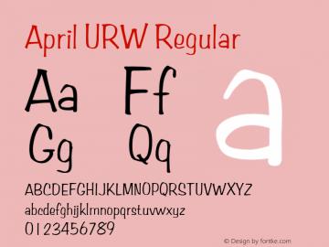 April URW