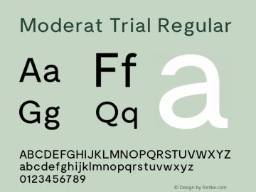Moderat Trial