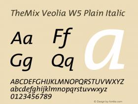 TheMix Veolia