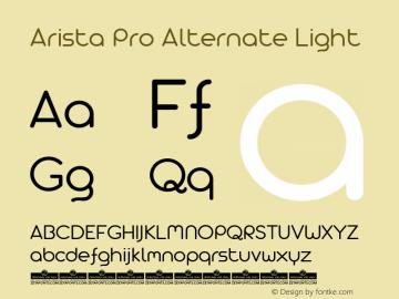 Arista Pro Alternate