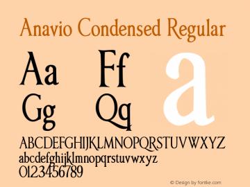 Anavio Condensed