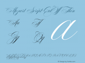 Mozart Script CutOff