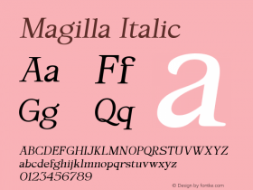 Magilla