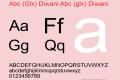 Abc (Glx) Diwani