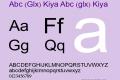 Abc (Glx) Kiya
