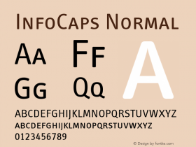 InfoCaps