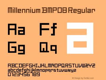 Millennium BMP08