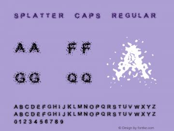 Splatter Caps