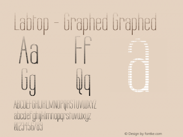 Labtop - Graphed