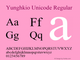 Yunghkio Unicode