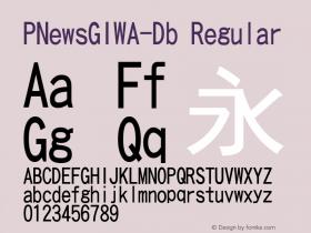 PNewsGIWA-Db