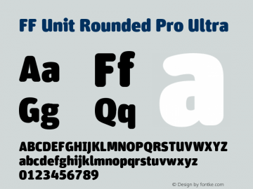 FF Unit Rounded Pro
