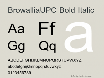 BrowalliaUPC Bold Italic Version 5.05图片样张