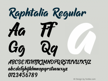 Raphtalia Version 1.00;May 16, 2020;FontCreator 13.0.0.2630 64-bit图片样张