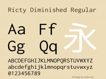 Ricty Diminished Regular Version 4.0.1图片样张